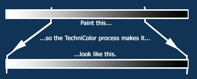 TechnicolorStretch
